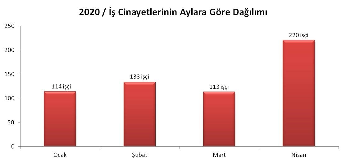 http://www.isigmeclisi.org/site_icerik/2020/4nisan/z1_aylar.jpg