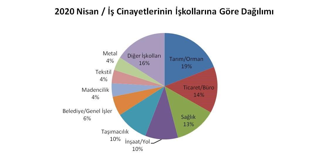 http://www.isigmeclisi.org/site_icerik/2020/4nisan/z2_iskollari.jpg
